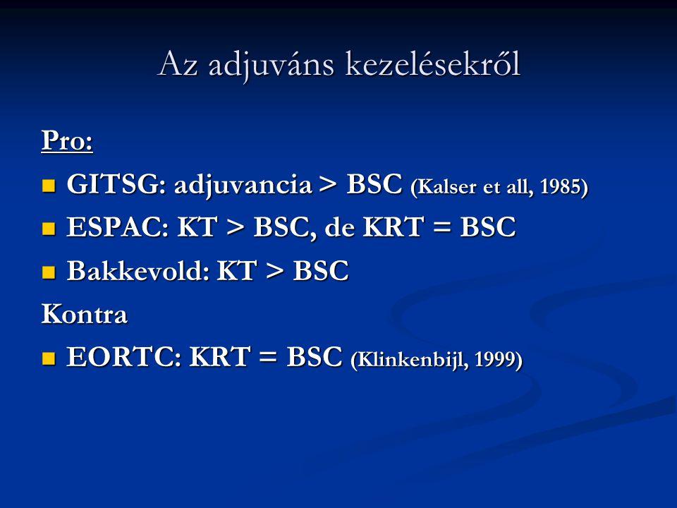 Az adjuváns kezelésekről Pro: GITSG: adjuvancia > BSC (Kalser et all, 1985) GITSG: adjuvancia > BSC (Kalser et all, 1985) ESPAC: KT > BSC, de KRT = BSC ESPAC: KT > BSC, de KRT = BSC Bakkevold: KT > BSC Bakkevold: KT > BSCKontra EORTC: KRT = BSC (Klinkenbijl, 1999) EORTC: KRT = BSC (Klinkenbijl, 1999)