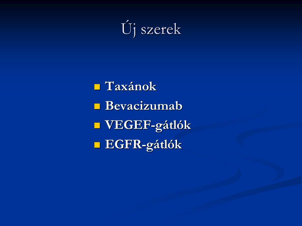 Új szerek Taxánok Taxánok Bevacizumab Bevacizumab VEGEF-gátlók VEGEF-gátlók EGFR-gátlók EGFR-gátlók