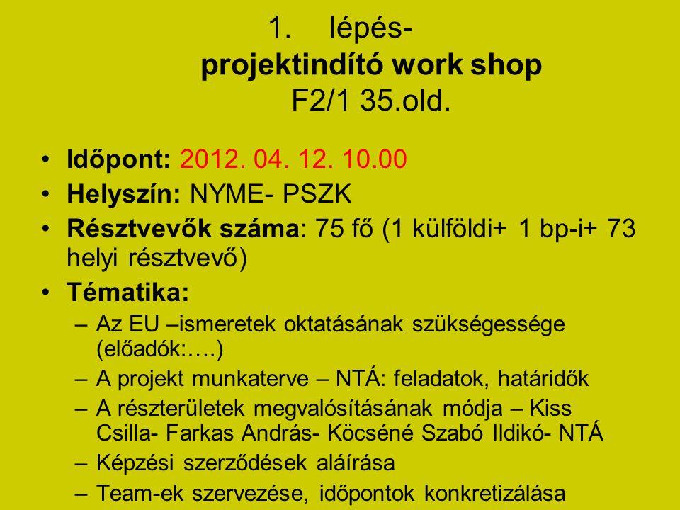 1.lépés- projektindító work shop F2/1 35.old. Időpont: 2012. 04. 12. 10.00 Helyszín: NYME- PSZK Résztvevők száma: 75 fő (1 külföldi+ 1 bp-i+ 73 helyi