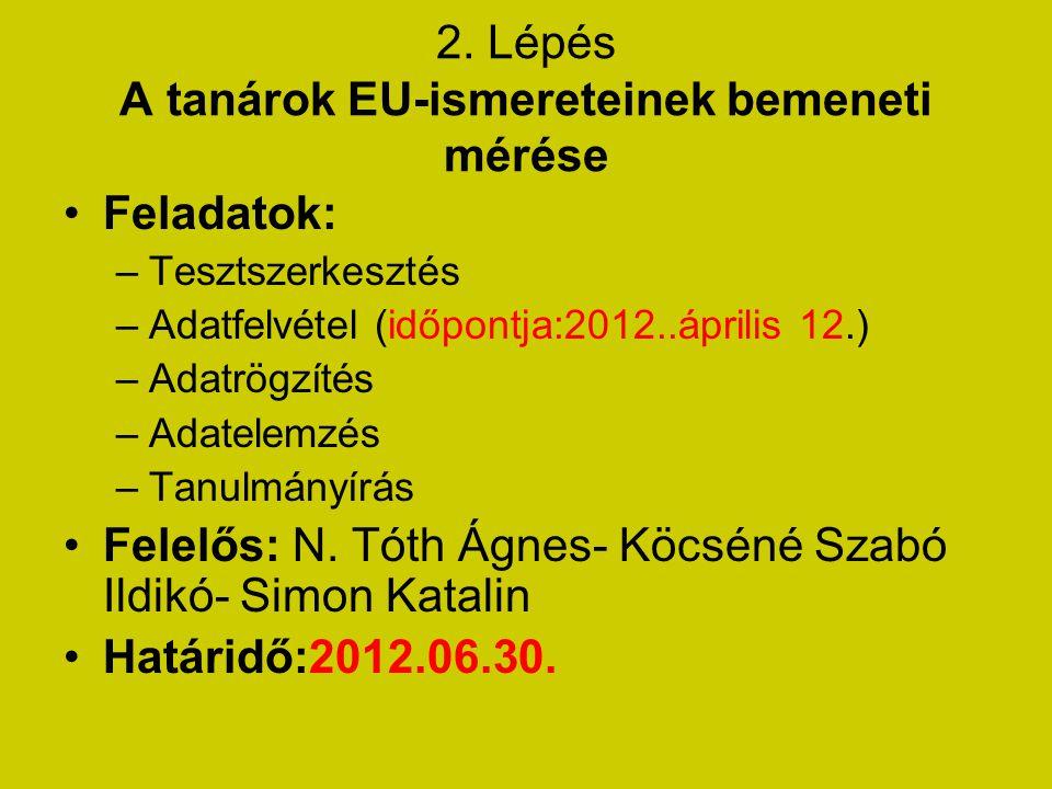 2. Lépés A tanárok EU-ismereteinek bemeneti mérése Feladatok: –Tesztszerkesztés –Adatfelvétel (időpontja:2012..április 12.) –Adatrögzítés –Adatelemzés