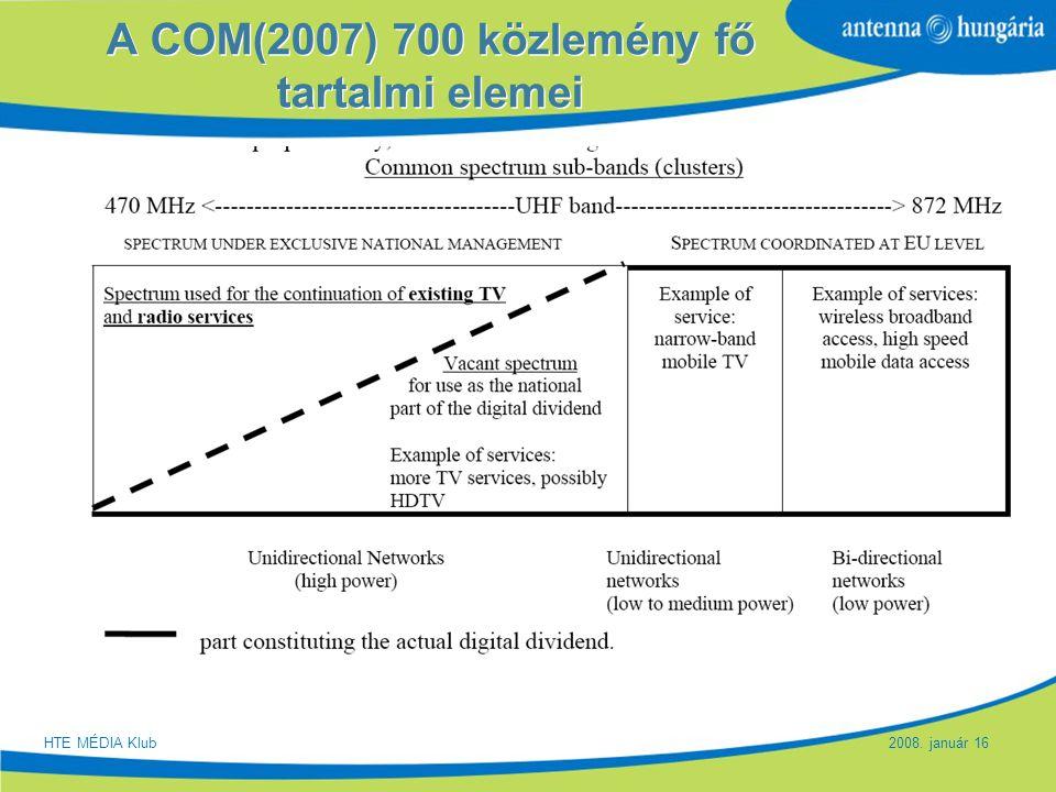 Slide 12 A COM(2007) 700 közlemény fő tartalmi elemei HTE MÉDIA Klub 2008. január 16