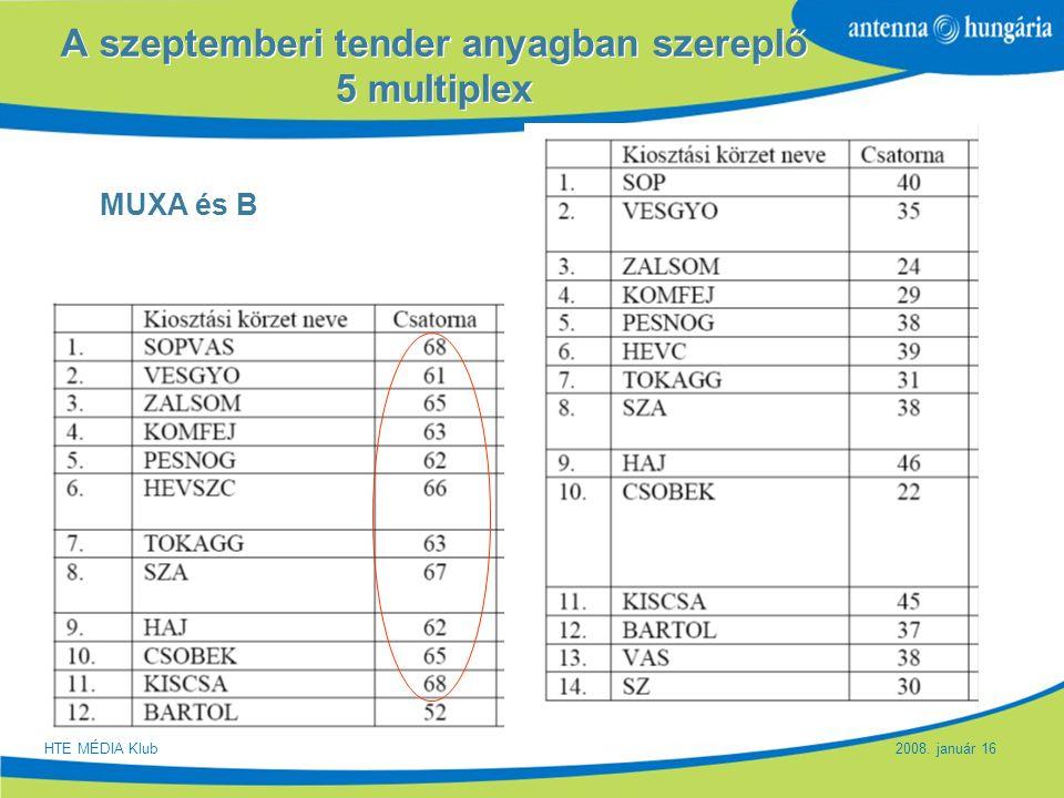 Slide 19 A szeptemberi tender anyagban szereplő 5 multiplex MUXA és B HTE MÉDIA Klub 2008. január 16