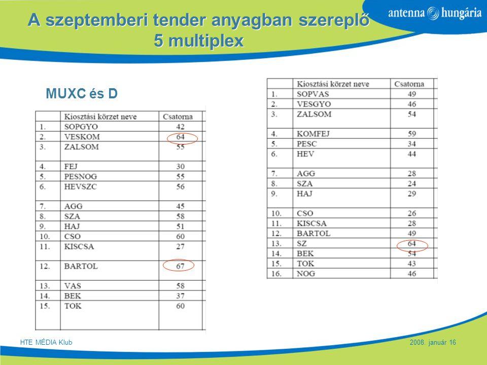 Slide 20 A szeptemberi tender anyagban szereplő 5 multiplex MUXC és D HTE MÉDIA Klub 2008. január 16