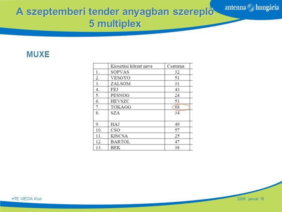 Slide 21 A szeptemberi tender anyagban szereplő 5 multiplex MUXE HTE MÉDIA Klub 2008. január 16