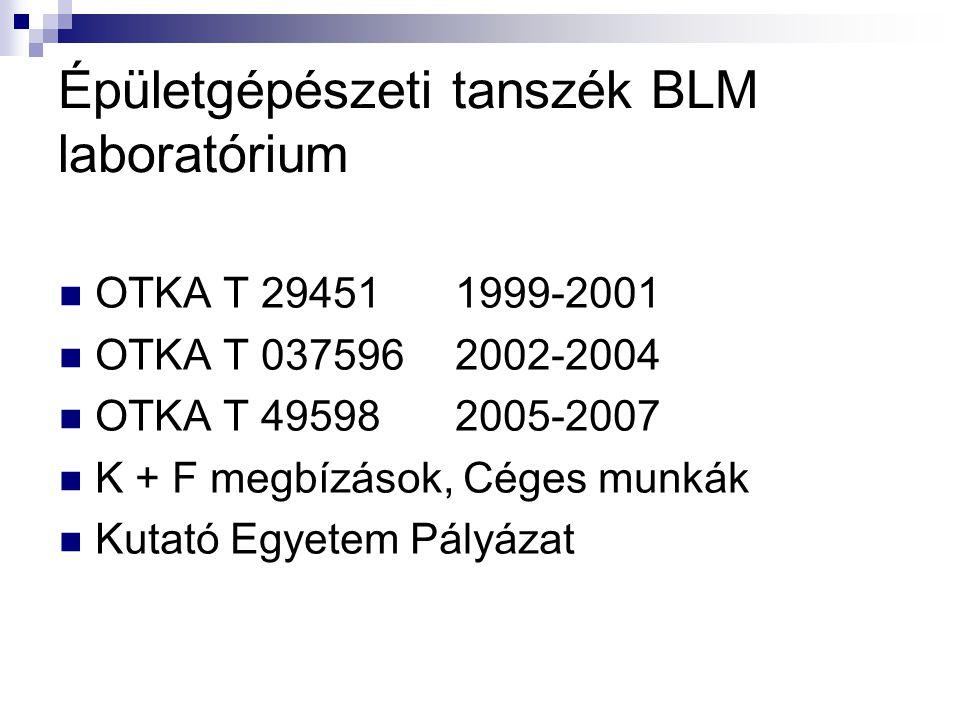 Épületgépészeti tanszék BLM laboratórium OTKA T 29451 1999-2001 OTKA T 037596 2002-2004 OTKA T 49598 2005-2007 K + F megbízások, Céges munkák Kutató Egyetem Pályázat