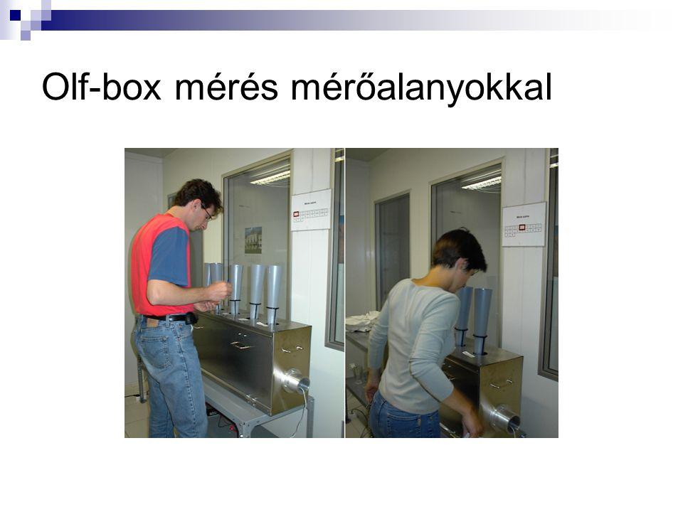 Olf-box mérés mérőalanyokkal