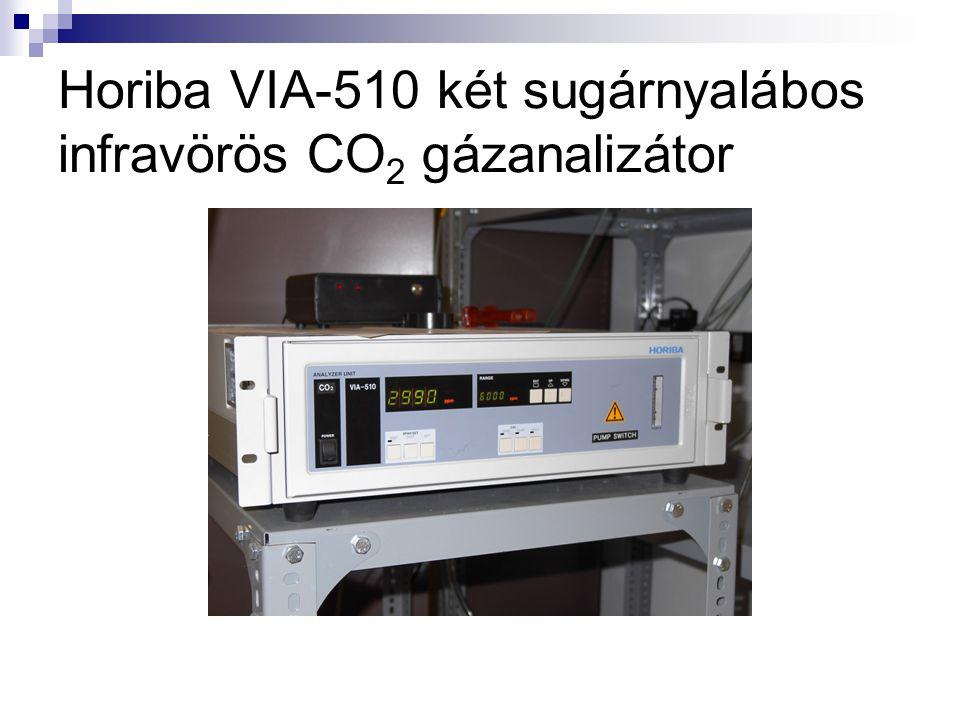 Horiba VIA-510 két sugárnyalábos infravörös CO 2 gázanalizátor