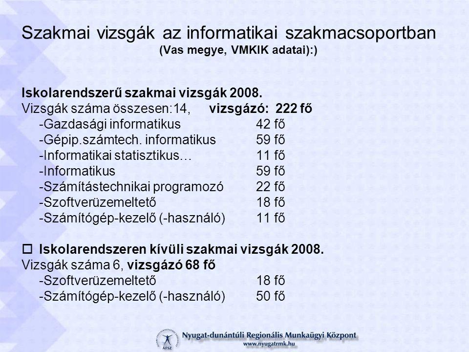 Szakmai vizsgák az informatikai szakmacsoportban (Vas megye, VMKIK adatai):) Iskolarendszerű szakmai vizsgák 2008. Vizsgák száma összesen:14, vizsgázó
