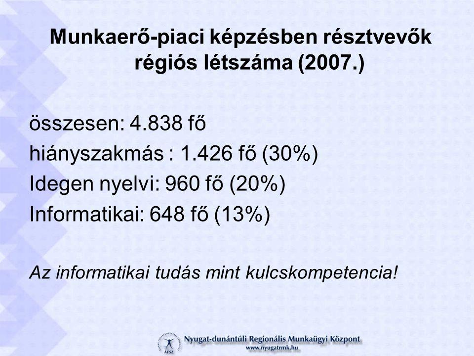Munkaerő-piaci képzésben résztvevők régiós létszáma (2007.) összesen: 4.838 fő hiányszakmás : 1.426 fő (30%) Idegen nyelvi: 960 fő (20%) Informatikai: