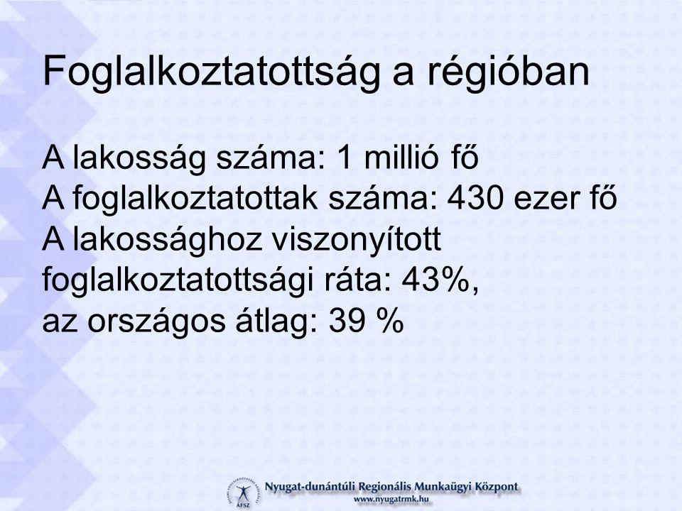 Foglalkoztatottság a régióban A lakosság száma: 1 millió fő A foglalkoztatottak száma: 430 ezer fő A lakossághoz viszonyított foglalkoztatottsági ráta