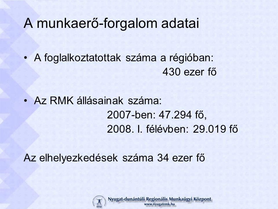 A munkaerő-forgalom adatai A foglalkoztatottak száma a régióban: 430 ezer fő Az RMK állásainak száma: 2007-ben: 47.294 fő, 2008. I. félévben: 29.019 f