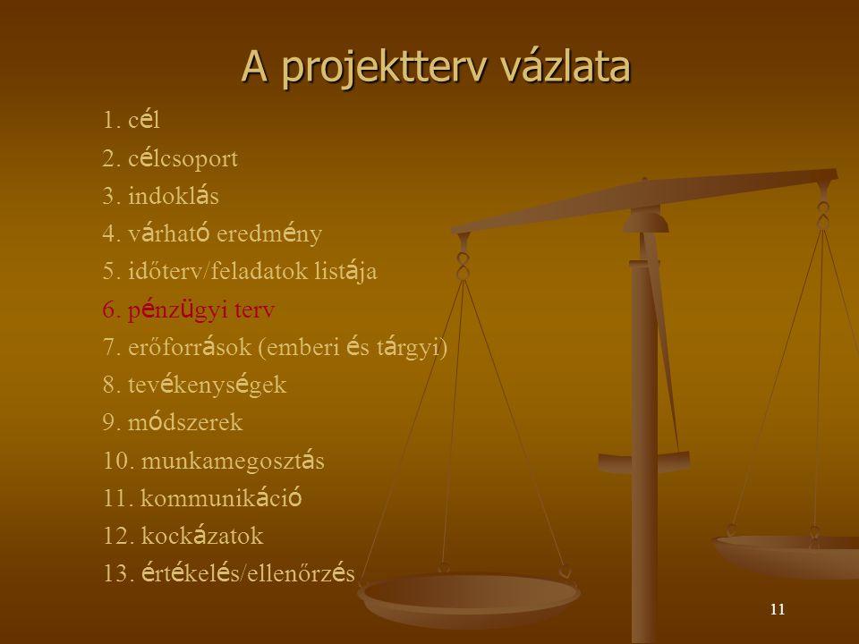 10 A projektfolyamat lépései III.Lezáró/Utánkövető szakasz 1.
