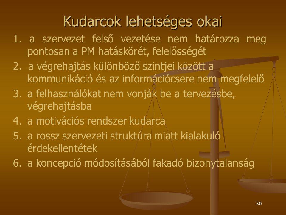 25 Sikerkritériumok Egyszerű megközelítésben sikeresnek mondható az a projekt, amely elérte céljait és az eredeti - ütemterv - költségvetés alapján - a követelmények szerint valósul meg.