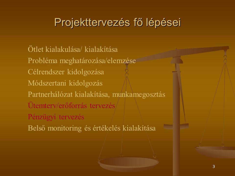 2 Mitől projekt a projekt.
