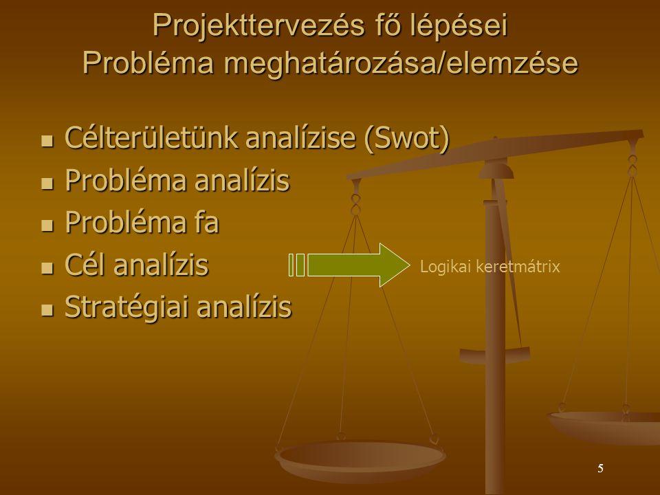 4 Projekttervezés fő lépései Ötlet kialakulása/ kialakítása Általában pályázati kiírások eredményeként kezdődik a folyamat Általában pályázati kiírások eredményeként kezdődik a folyamat Behatárolt célterület (gombhoz kabát) Behatárolt célterület (gombhoz kabát) Ötletbörze (Brainstorming) Ötletbörze (Brainstorming)