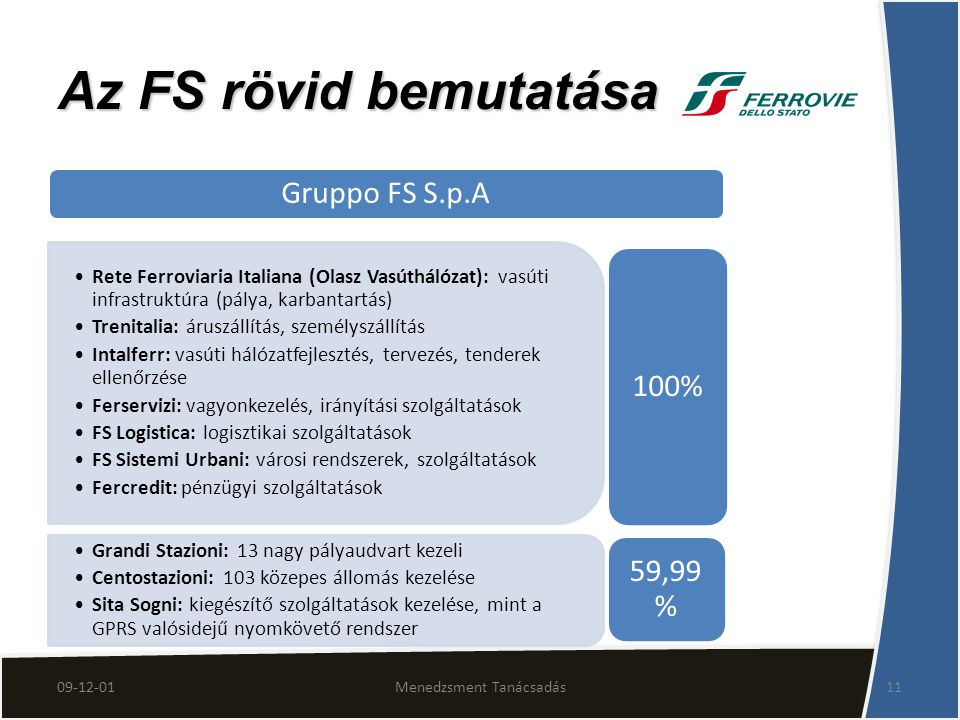 Az FS rövid bemutatása 11Menedzsment Tanácsadás09-12-01 Gruppo FS S.p.A Rete Ferroviaria Italiana (Olasz Vasúthálózat): vasúti infrastruktúra (pálya, karbantartás) Trenitalia: áruszállítás, személyszállítás Intalferr: vasúti hálózatfejlesztés, tervezés, tenderek ellenőrzése Ferservizi: vagyonkezelés, irányítási szolgáltatások FS Logistica: logisztikai szolgáltatások FS Sistemi Urbani: városi rendszerek, szolgáltatások Fercredit: pénzügyi szolgáltatások 100% Grandi Stazioni: 13 nagy pályaudvart kezeli Centostazioni: 103 közepes állomás kezelése Sita Sogni: kiegészítő szolgáltatások kezelése, mint a GPRS valósidejű nyomkövető rendszer 59,99 %