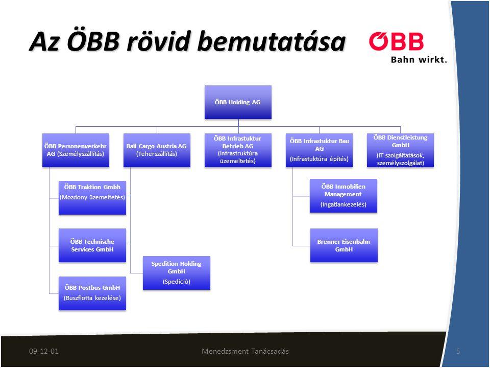 Az ÖBB rövid bemutatása 09-12-015Menedzsment Tanácsadás ÖBB Holding AG ÖBB Personenverkehr AG (Személyszállítás) ÖBB Traktion Gmbh (Mozdony üzemelteté