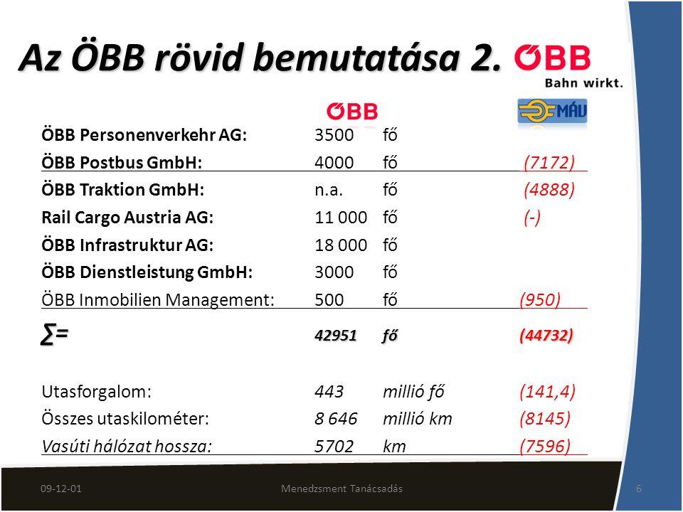 09-12-01Menedzsment Tanácsadás6 Az ÖBB rövid bemutatása 2. ÖBB Personenverkehr AG: 3500fő ÖBB Postbus GmbH:4000fő (7172) ÖBB Traktion GmbH:n.a.fő (488