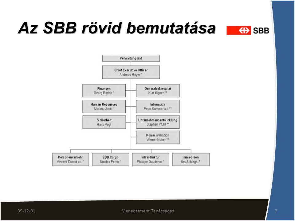 Menedzsment Tanácsadás8 Az SBB rövid bemutatása SBB Personenverkehr: 11074 fő SBB Cargo AG: 4250 fő SBB Infrastruktur: 9300 fő SBB Immobobilien: n.a.
