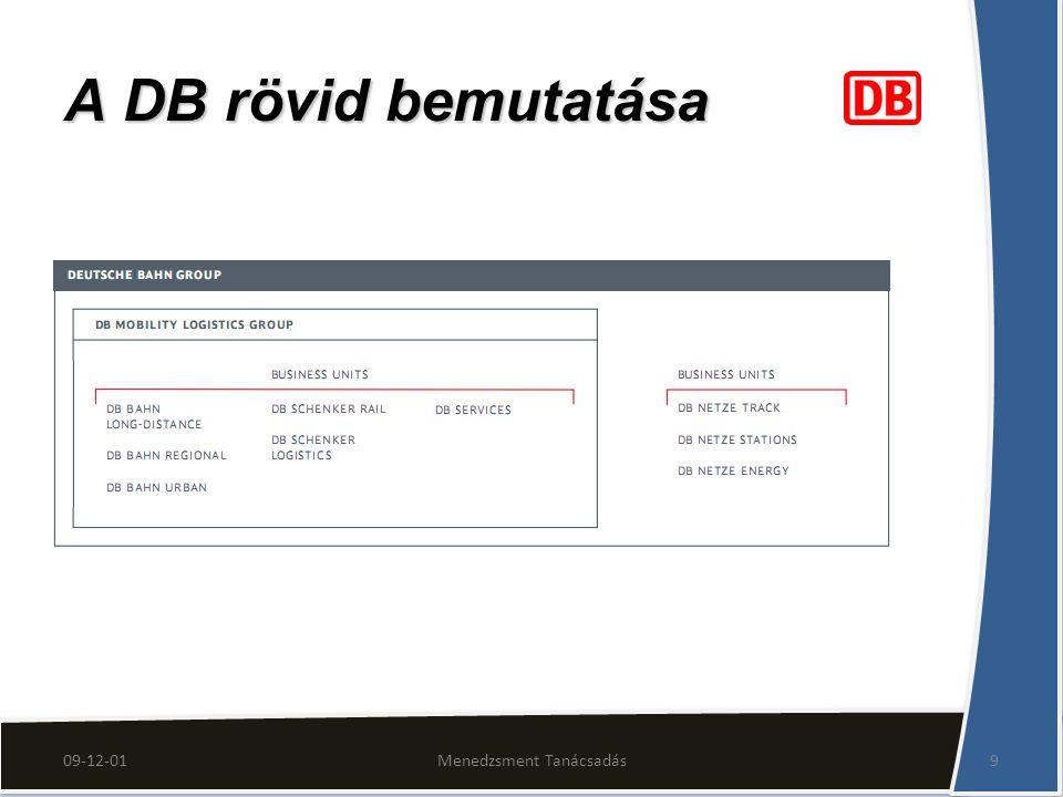 A DB rövid bemutatása 9Menedzsment Tanácsadás09-12-01