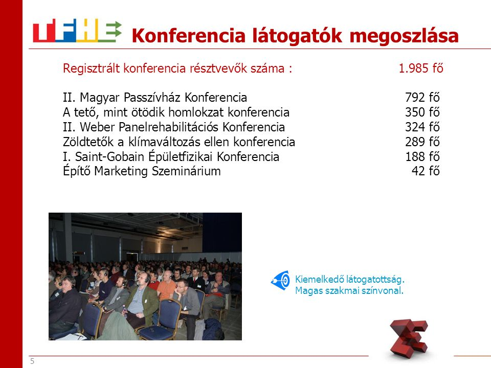 26 Kutatás célja: Kiállítói elégedettség –Konferencia, kiállítás színvonala –Kiállítók, látogatók száma, összetétele –Szolgáltatások, helyszín megítélése –Összehasonlítás a 2007.
