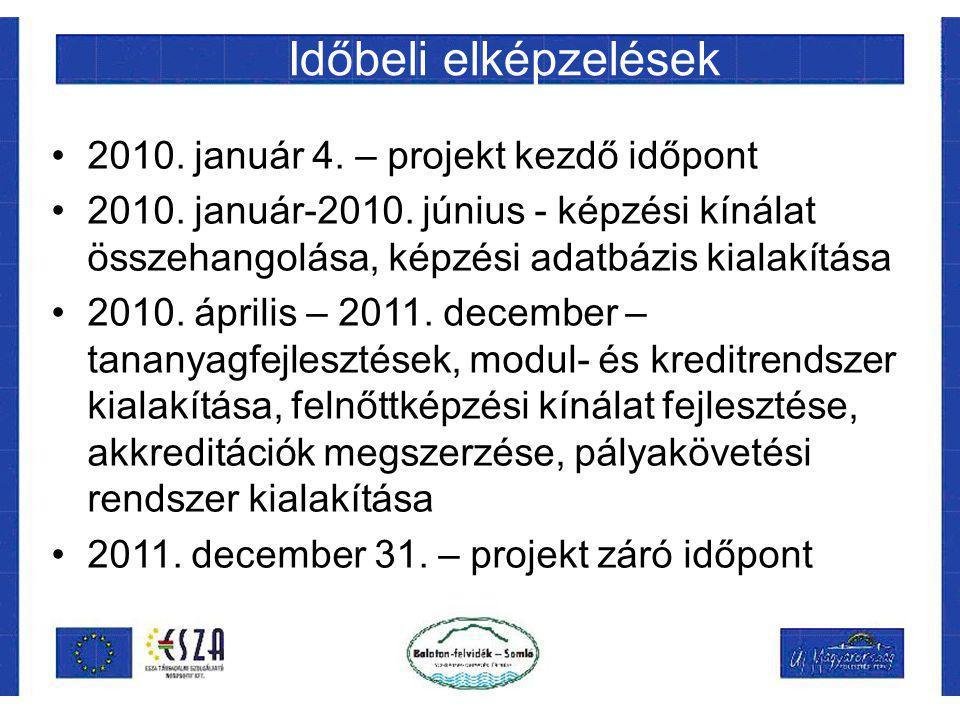 Időbeli elképzelések 2010. január 4. – projekt kezdő időpont 2010. január-2010. június - képzési kínálat összehangolása, képzési adatbázis kialakítása