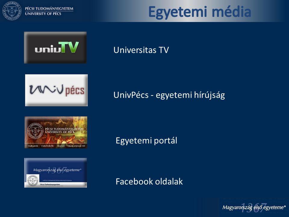 Universitas TV UnivPécs - egyetemi hírújság Egyetemi portál Facebook oldalak