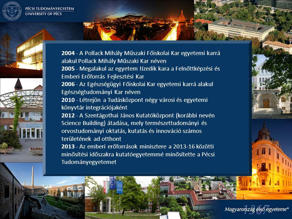 2004 - A Pollack Mihály Műszaki Főiskolai Kar egyetemi karrá alakul Pollack Mihály Műszaki Kar néven 2005 - Megalakul az egyetem tízedik kara a Felnőt
