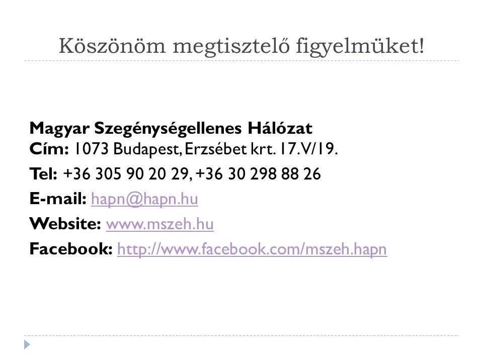 Köszönöm megtisztelő figyelmüket! Magyar Szegénységellenes Hálózat Cím: 1073 Budapest, Erzsébet krt. 17. V/19. Tel: +36 305 90 20 29, +36 30 298 88 26
