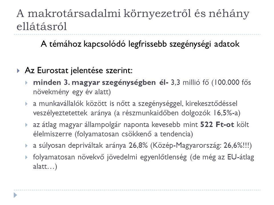 A makrotársadalmi környezetről és néhány ellátásról  A szegénységi ráta (a mediánjövedelem 60%-a alatt) él a magyar emberek 17%-a (Forrás: www.napi.hu)