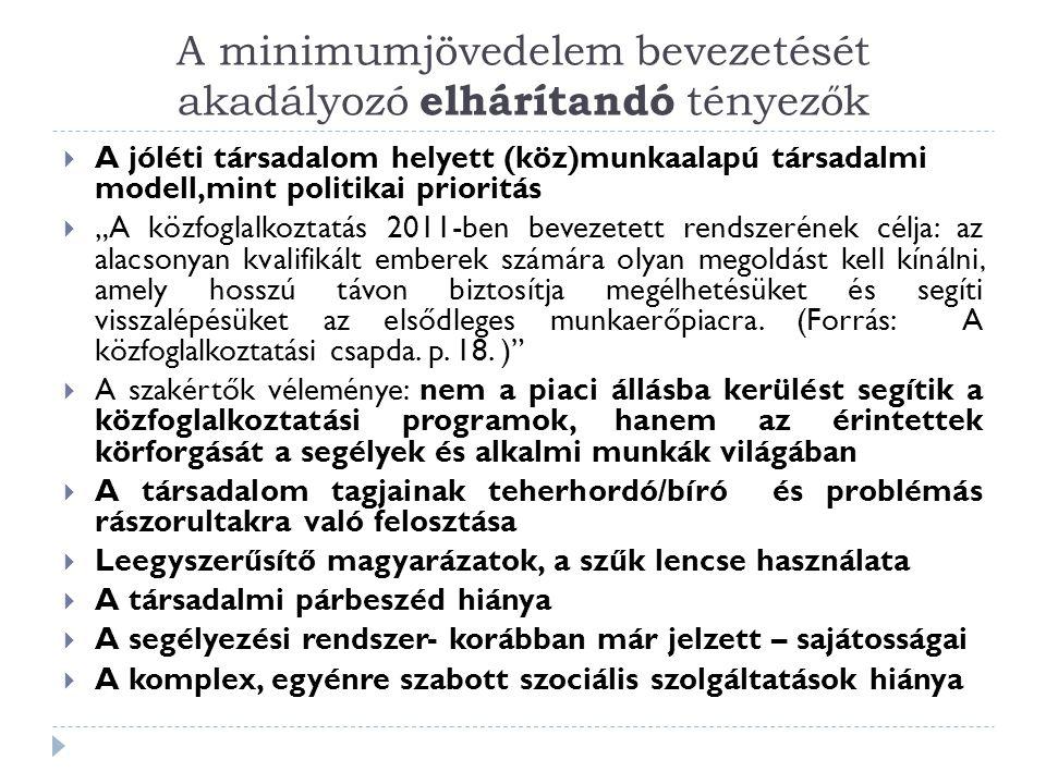A minimumjövedelem bevezetését akadályozó elhárítandó tényezők  A jóléti társadalom helyett (köz)munkaalapú társadalmi modell,mint politikai prioritá