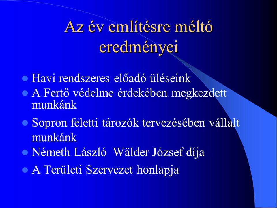 Az év említésre méltó eredményei Havi rendszeres előadó üléseink A Fertő védelme érdekében megkezdett munkánk Sopron feletti tározók tervezésében vállalt munkánk Németh László Wälder József díja A Területi Szervezet honlapja