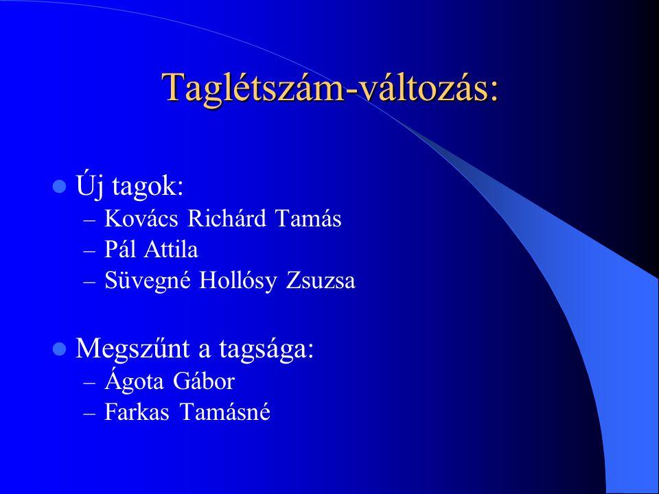 Taglétszám-változás: Új tagok: – Kovács Richárd Tamás – Pál Attila – Süvegné Hollósy Zsuzsa Megszűnt a tagsága: – Ágota Gábor – Farkas Tamásné