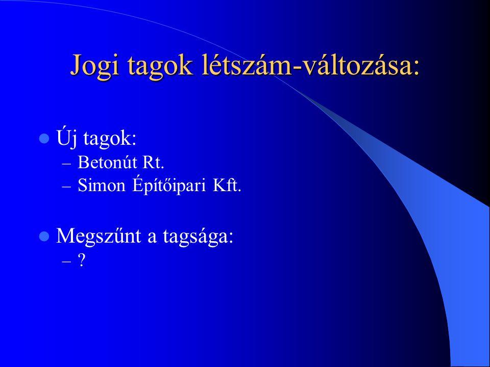 Jogi tagok létszám-változása: Új tagok: – Betonút Rt.