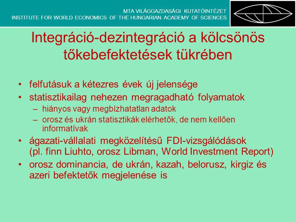 MTA VILÁGGAZDASÁGI KUTATÓINTÉZET INSTITUTE FOR WORLD ECONOMICS OF THE HUNGARIAN ACADEMY OF SCIENCES Integráció-dezintegráció a kölcsönös tőkebefektetések tükrében felfutásuk a kétezres évek új jelensége statisztikailag nehezen megragadható folyamatok –hiányos vagy megbízhatatlan adatok –orosz és ukrán statisztikák elérhetők, de nem kellően informatívak ágazati-vállalati megközelítésű FDI-vizsgálódások (pl.