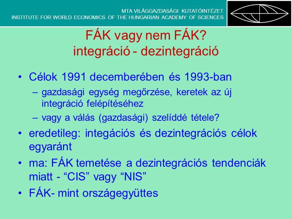 MTA VILÁGGAZDASÁGI KUTATÓINTÉZET INSTITUTE FOR WORLD ECONOMICS OF THE HUNGARIAN ACADEMY OF SCIENCES FÁK vagy nem FÁK.