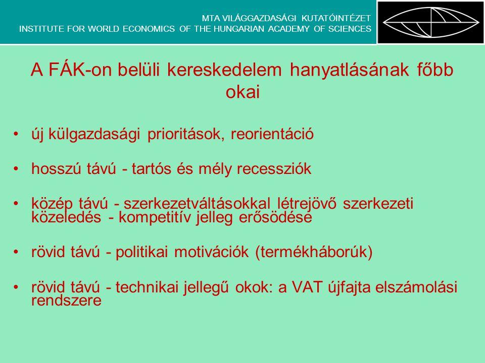 MTA VILÁGGAZDASÁGI KUTATÓINTÉZET INSTITUTE FOR WORLD ECONOMICS OF THE HUNGARIAN ACADEMY OF SCIENCES A FÁK-on belüli kereskedelem jellemzői ma Szerkezeti degradáció - .