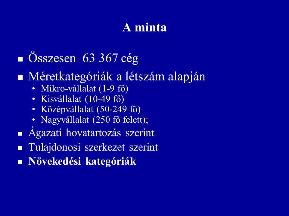 Növekedési kategóriák (folyó áron) 1.