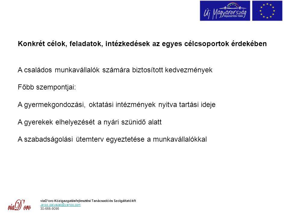 viaD'oro Közigazgatásfejlesztési Tanácsadó és Szolgáltató kft.arop.palyazat@yahoo.com 30-555-9096 Konkrét célok, feladatok, intézkedések az egyes célcsoportok érdekében A családos munkavállalók számára biztosított kedvezmények Főbb szempontjai: A gyermekgondozási, oktatási intézmények nyitva tartási ideje A gyerekek elhelyezését a nyári szünidő alatt A szabadságolási ütemterv egyeztetése a munkavállalókkal