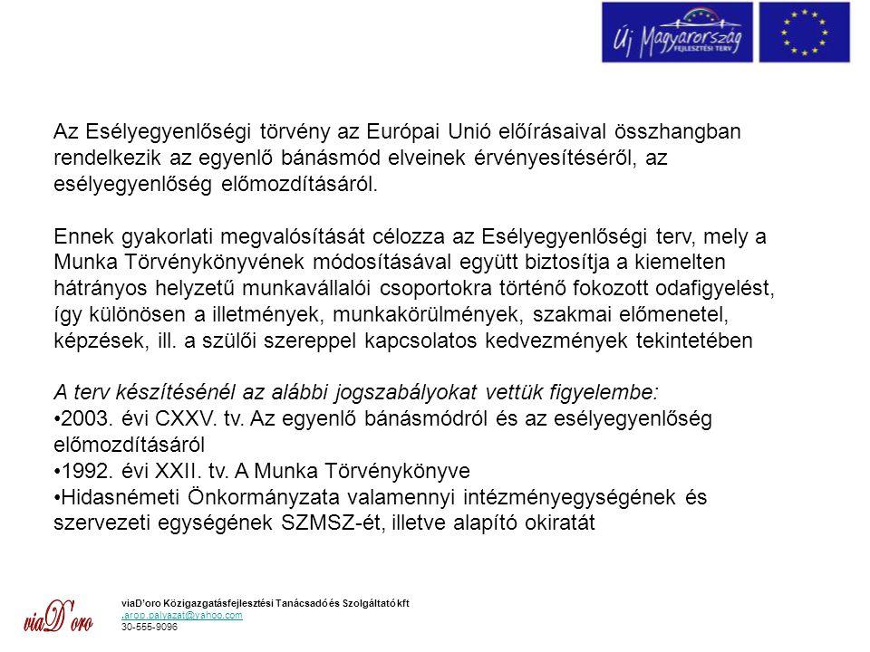 viaD'oro Közigazgatásfejlesztési Tanácsadó és Szolgáltató kft.arop.palyazat@yahoo.com 30-555-9096 Az Esélyegyenlőségi törvény az Európai Unió előírásaival összhangban rendelkezik az egyenlő bánásmód elveinek érvényesítéséről, az esélyegyenlőség előmozdításáról.