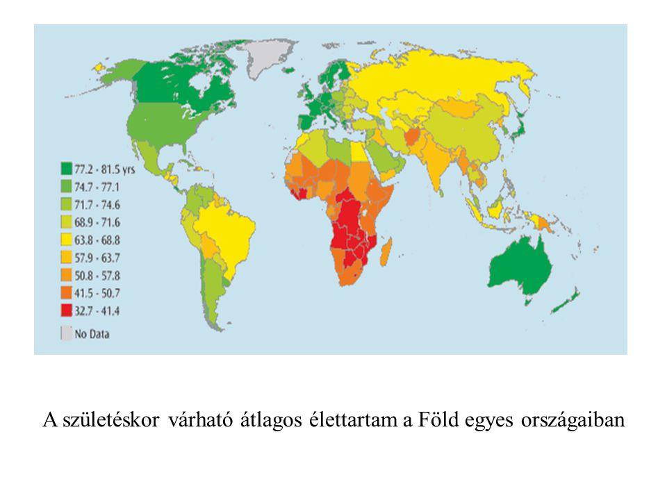 A születéskor várható átlagos élettartam a Föld egyes országaiban