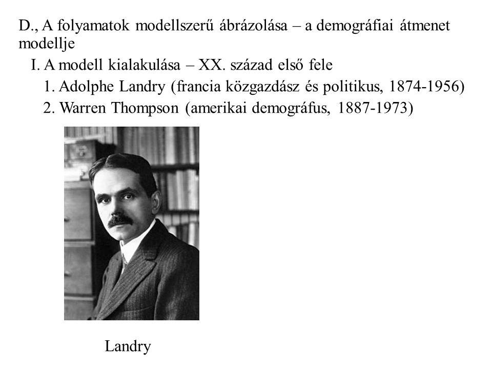 D., A folyamatok modellszerű ábrázolása – a demográfiai átmenet modellje I. A modell kialakulása – XX. század első fele 1. Adolphe Landry (francia köz