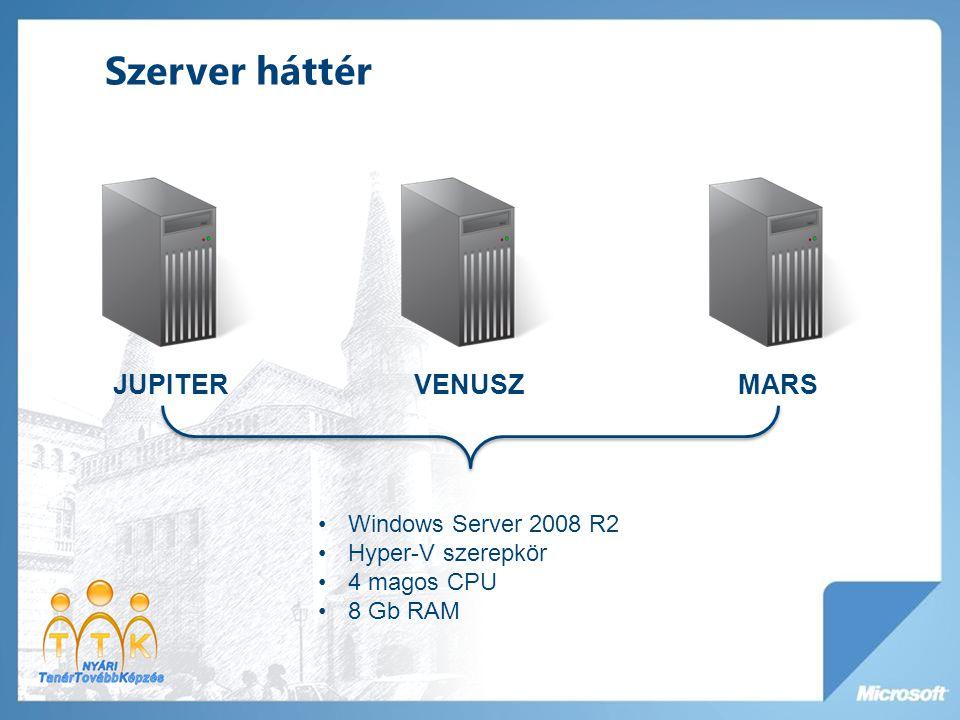 Szerver háttér JUPITERVENUSZMARS Windows Server 2008 R2 Hyper-V szerepkör 4 magos CPU 8 Gb RAM