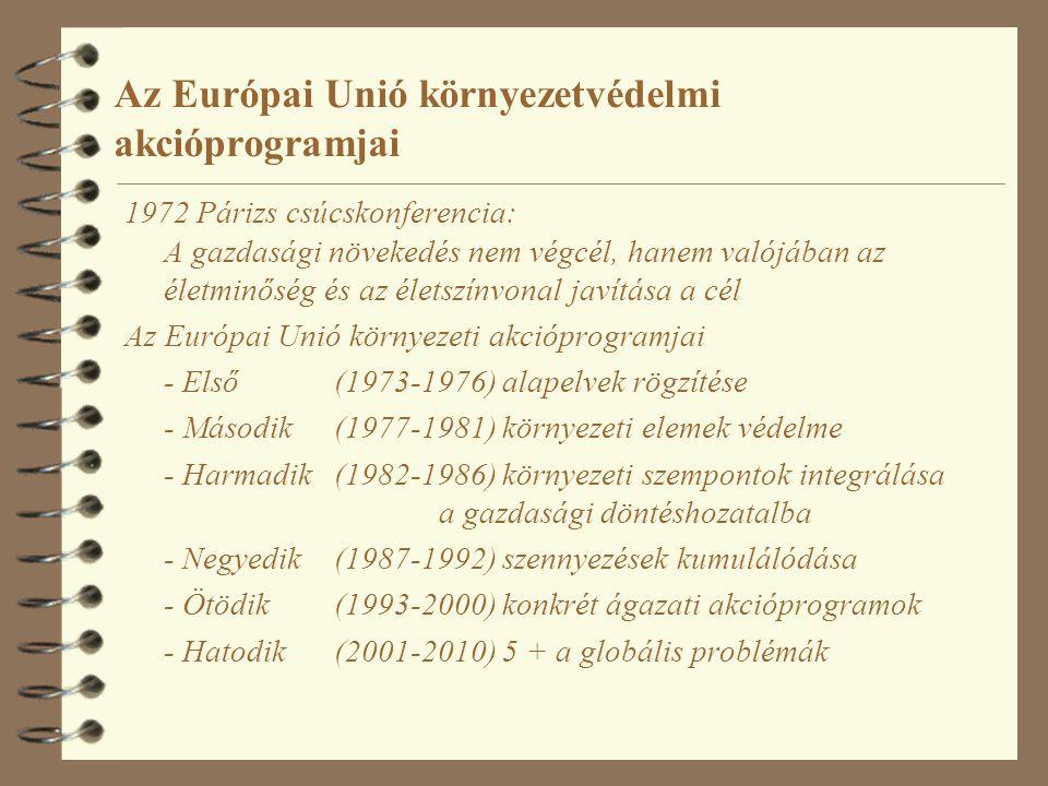 Az Európai Unió környezetvédelmi akcióprogramjai 1972 Párizs csúcskonferencia: A gazdasági növekedés nem végcél, hanem valójában az életminőség és az életszínvonal javítása a cél Az Európai Unió környezeti akcióprogramjai - Első(1973-1976) alapelvek rögzítése - Második (1977-1981) környezeti elemek védelme - Harmadik(1982-1986) környezeti szempontok integrálása a gazdasági döntéshozatalba - Negyedik(1987-1992) szennyezések kumulálódása - Ötödik (1993-2000) konkrét ágazati akcióprogramok - Hatodik(2001-2010) 5 + a globális problémák