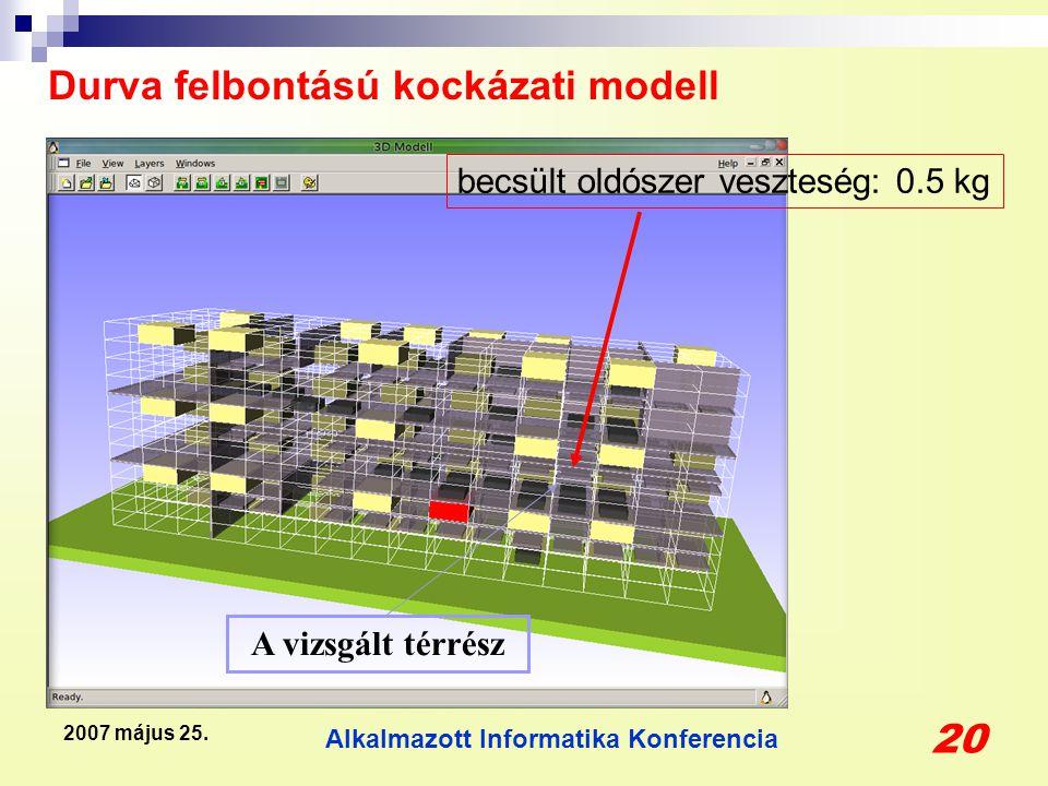 Alkalmazott Informatika Konferencia 20 2007 május 25. becsült oldószer veszteség: 0.5 kg A vizsgált térrész Durva felbontású kockázati modell