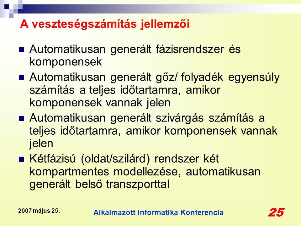 Alkalmazott Informatika Konferencia 25 2007 május 25. A veszteségszámítás jellemzői Automatikusan generált fázisrendszer és komponensek Automatikusan