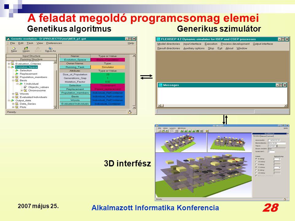 Alkalmazott Informatika Konferencia 28 2007 május 25. A feladat megoldó programcsomag elemei Genetikus algoritmusGenerikus szimulátor 3D interfész
