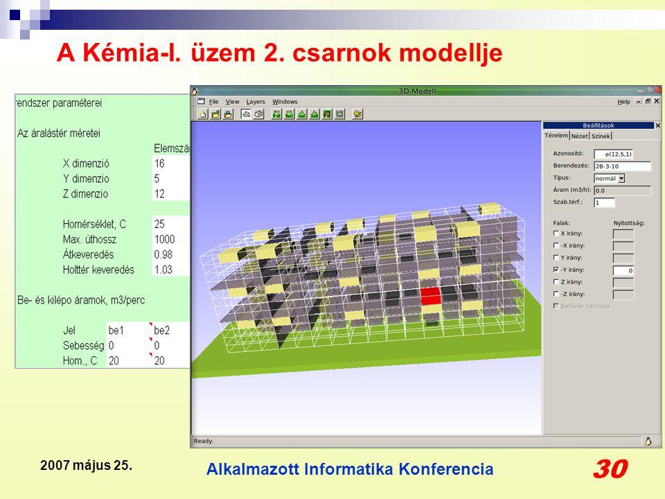 Alkalmazott Informatika Konferencia 30 2007 május 25. A Kémia-I. üzem 2. csarnok modellje