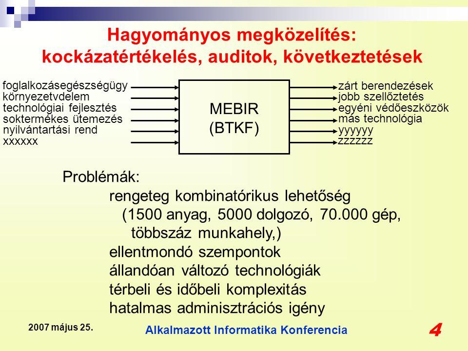 Alkalmazott Informatika Konferencia 5 2007 május 25.