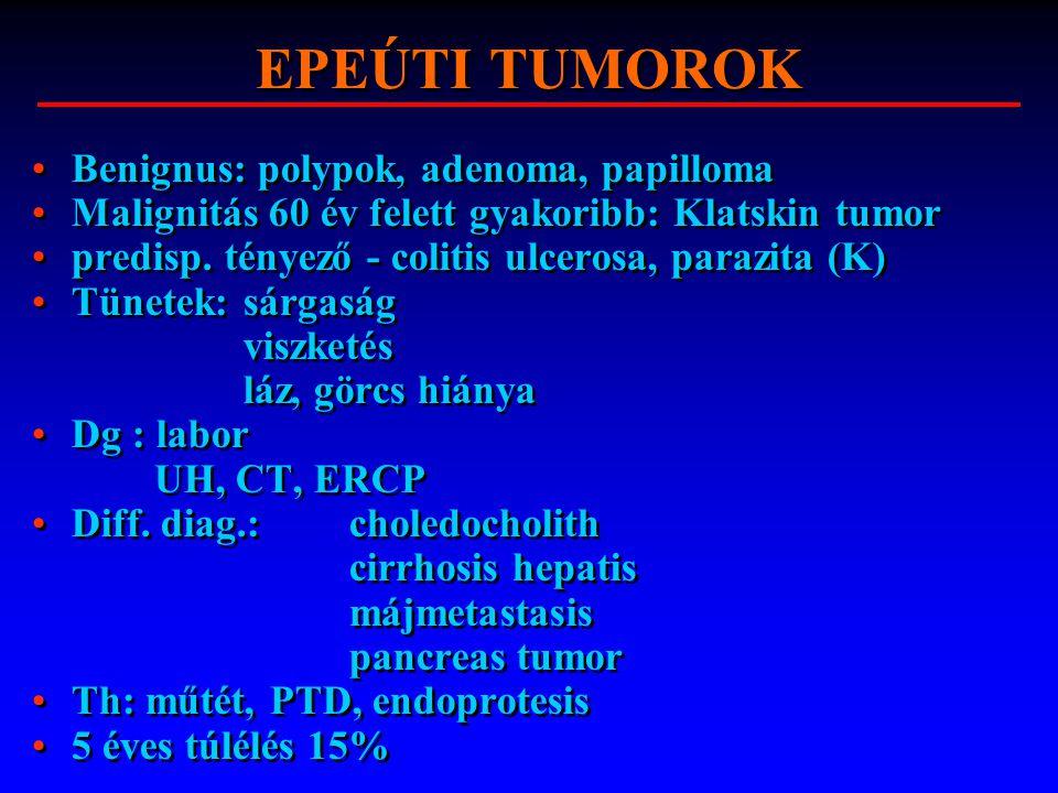 EPEÚTI TUMOROK Benignus: polypok, adenoma, papilloma Malignitás 60 év felett gyakoribb: Klatskin tumor predisp. tényező - colitis ulcerosa, parazita (